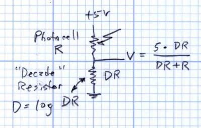 Photoresistor circuit and equation