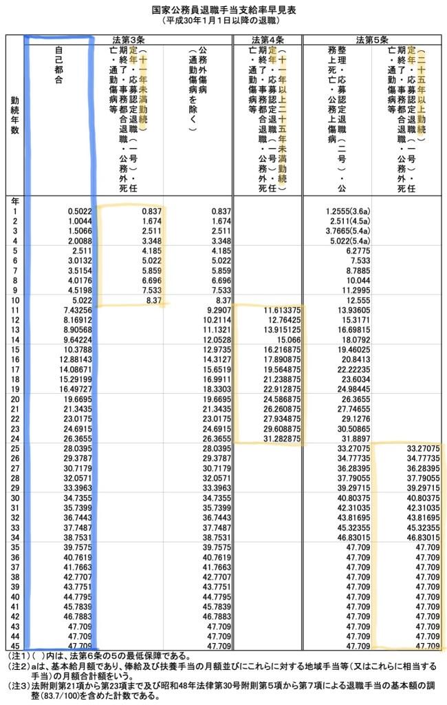 教員(教師)の退職金!元教員の僕が実際にもらった退職金と計算方法を解説