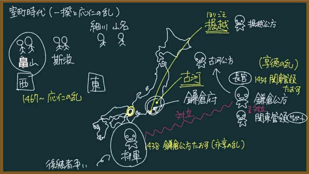 【日本の歴史27】一揆と応仁の乱とは?東大卒の元社会科教員がわかりやすく解説
