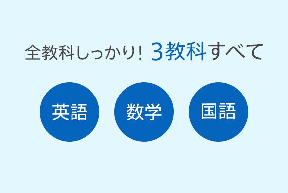 進研ゼミ高校講座