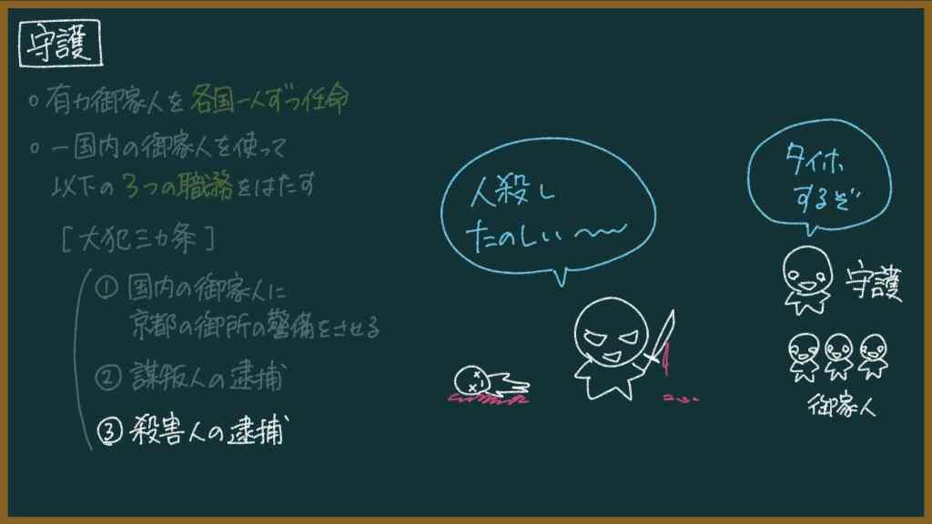 【日本史】守護とは何なのか?について東大卒の元社会科教員がわかりやすく解説