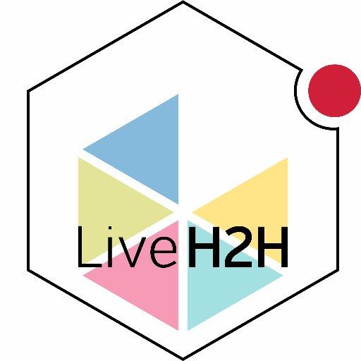 H2H Meet