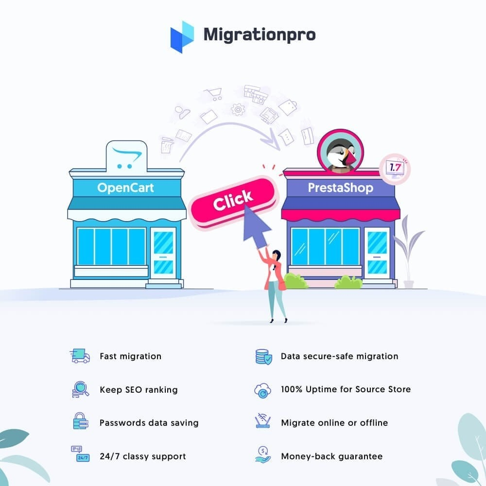 OpenCart To PrestaShop Migration Tool