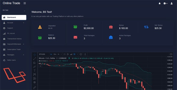 Online Trader - Trading and investment management system