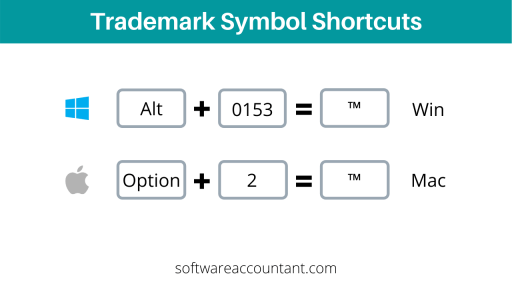 trademark tm symbol shortcuts for both windows and mac