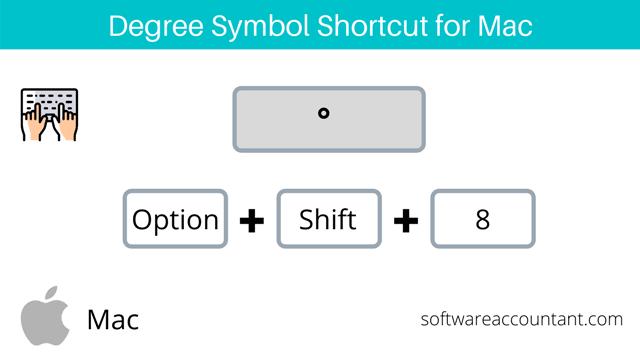Degree symbol shortcut on Mac