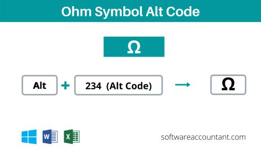 Omega or Ohm symbol alt code