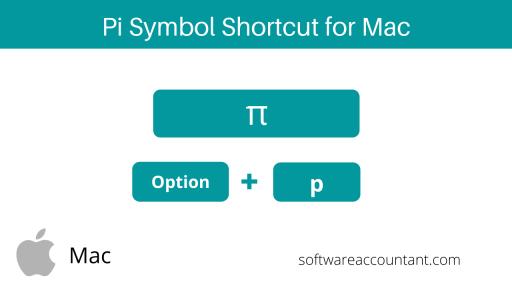 Scorciatoia simbolo Pi su Mac