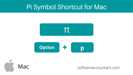 Pi Symbol shortcut on Mac