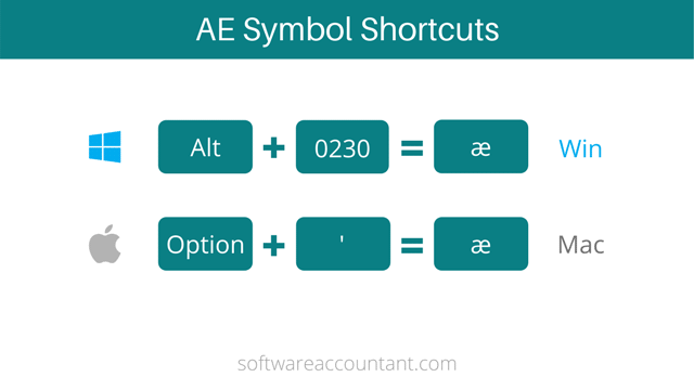 make ae symbol with shortcuts