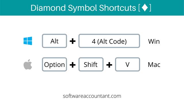 diamond symbol shortcut for both windows and Mac