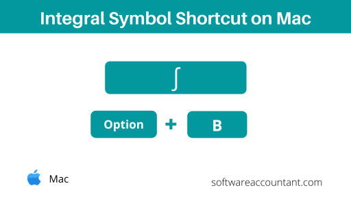 integral symbol shortcut Mac