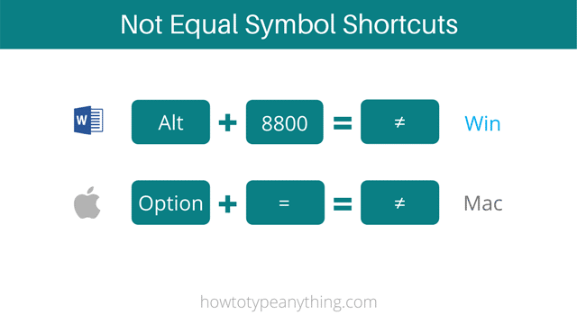 not equal to symbol shortcut