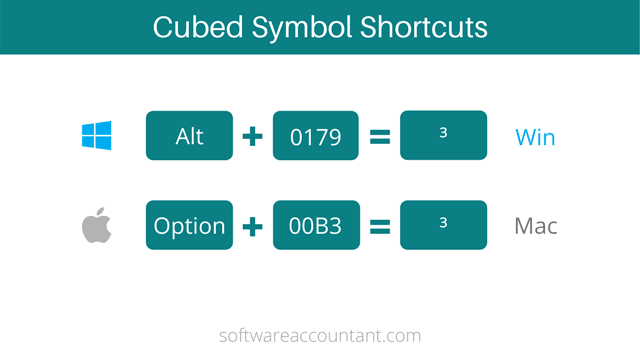 cubed symbol shortcuts for both windows and mac