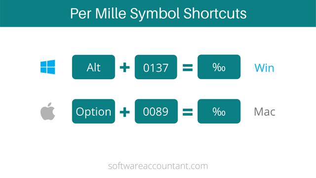 per mille symbol keyboard shortcuts