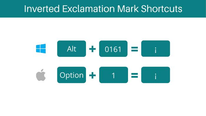 Upside Down Question Point keyboard shortcuts