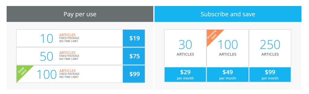 Articoolo AI content Generator Tool Pricing