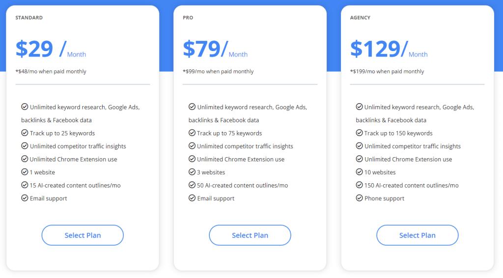 Growthbar AI content Generator Tool Pricing