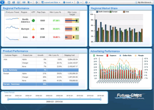 Cognos Business Intelligence