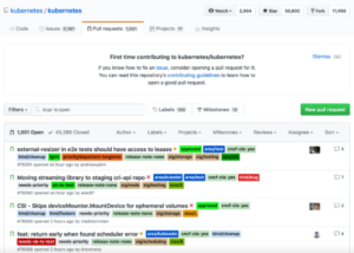 Project Health: Assessing Open Source Projects with More