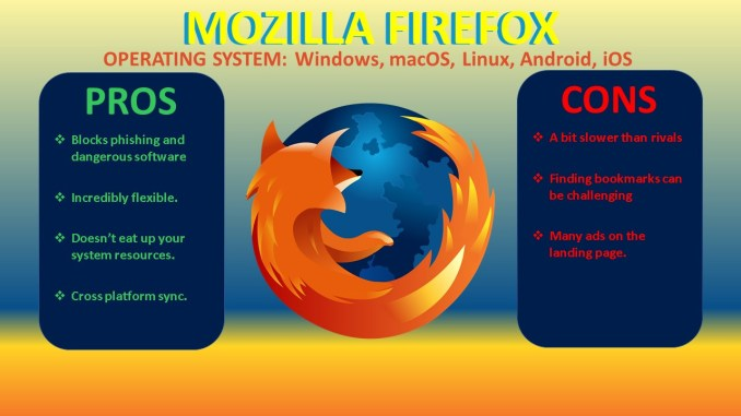 the best browser mozilla firefox