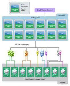 VMware ThinApp 5.2 Serial Key Crack Full Free Download
