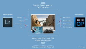 DxO Optics Pro 10.5.3 Elite Full Crack Patch Free Download