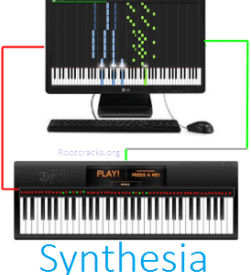 Synthesia 10.5.1 Crack + Keygen With Free Download 2019