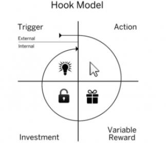 hook-model-nir-eyal