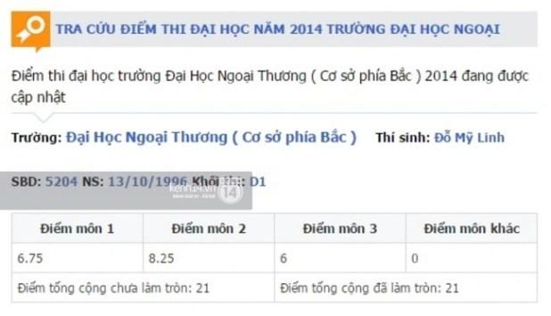 Điểm chuẩn 22, chỉ được 21 điểm nhưng vẫn đỗ Ngoại Thương, Hoa hậu Mỹ Linh nói gì? - Ảnh 4.