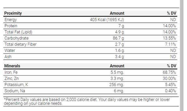 red rice nutritional value