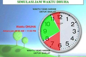Tips Murah Rezeki - Solat Sunat Dhuha