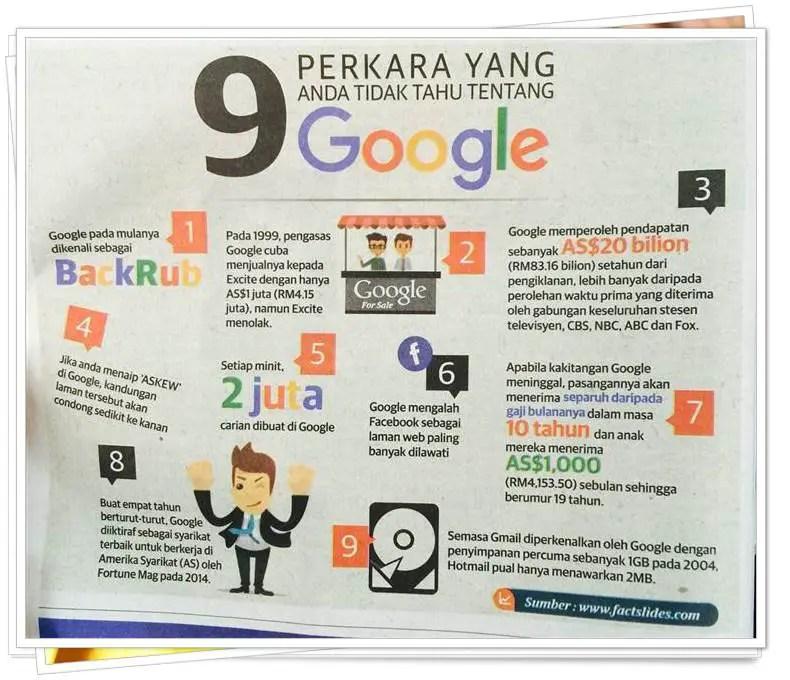 Fakta menarik tentang Google