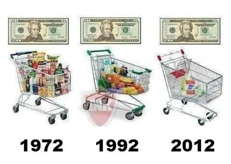 Nilai RM1 sekarang jauh lebih rendah berbanding dahulu…