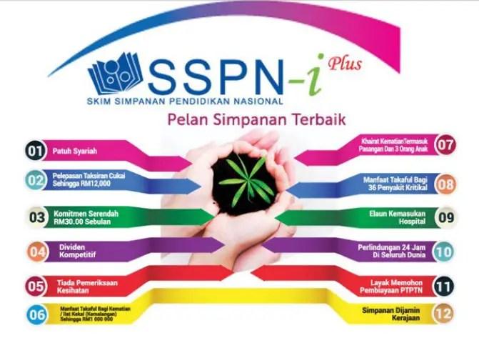 kelebihan-dan-manfaat-SSPN-i-PLUS