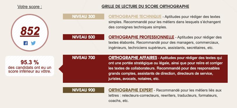 Résultats Certificat Voltaire