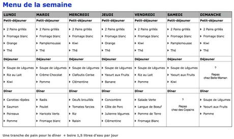menus régime hyperprotéiné