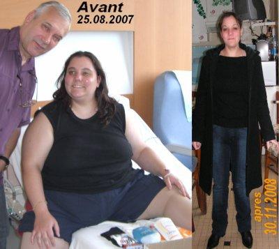 maigrir sans régime blog