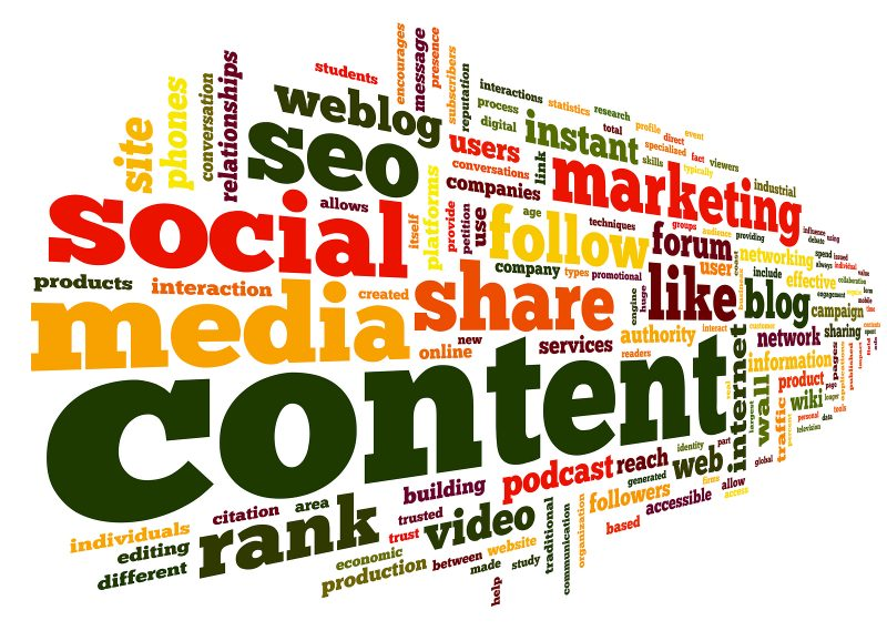Content-and-social-media-in-a-tag-cloud