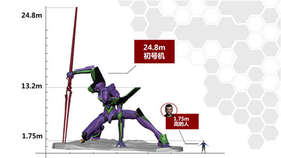 Official 25m Eva-01 statue in in China earns Guinness world record