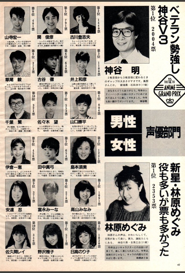 These are the most popular seiyuu from 29 years ago