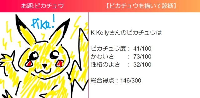 Japanese A.I. that judges Pikachu artworks is kinda bad at its job…