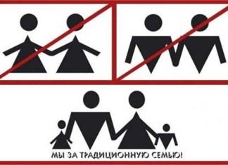 Отношение Бога И Церкви к гомосексуализму