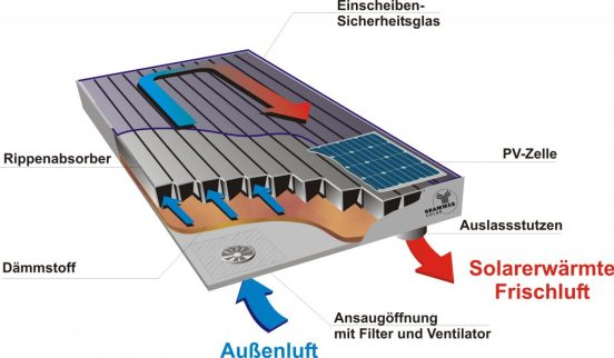 2010 Kollektorschnitt - Twin beschriftet_deutsch