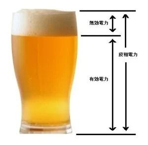 ビールで理解する無効電力と力率