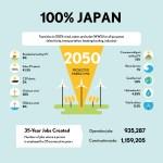 日本の再エネ・ポテンシャル:風力だけで日本4つ分をまかなえる