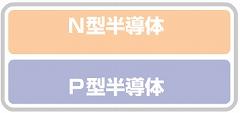 PN半導体
