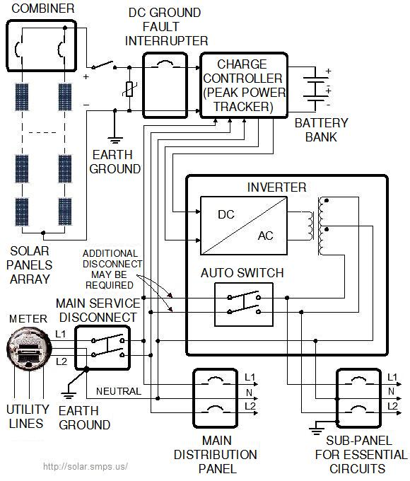 Sears Lawn Tractor Safety Switch Wiring Diagram For Model 247 ...