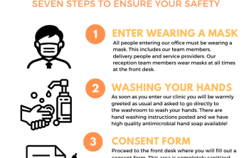 Rest Assured Series-2: Seven Steps To Ensure Your Safety