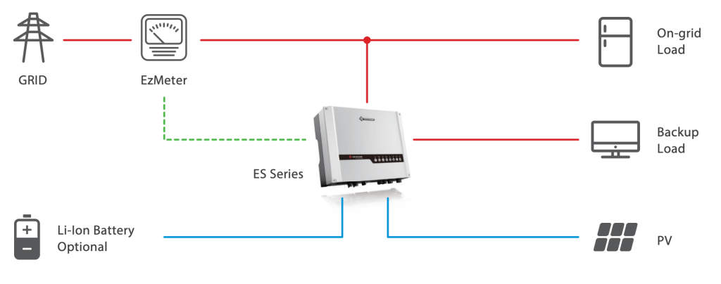Goodwe ES Inverter Setup
